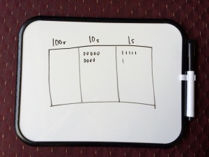 Using a whiteboard to draw a face value chart | San Antonio Charter Moms